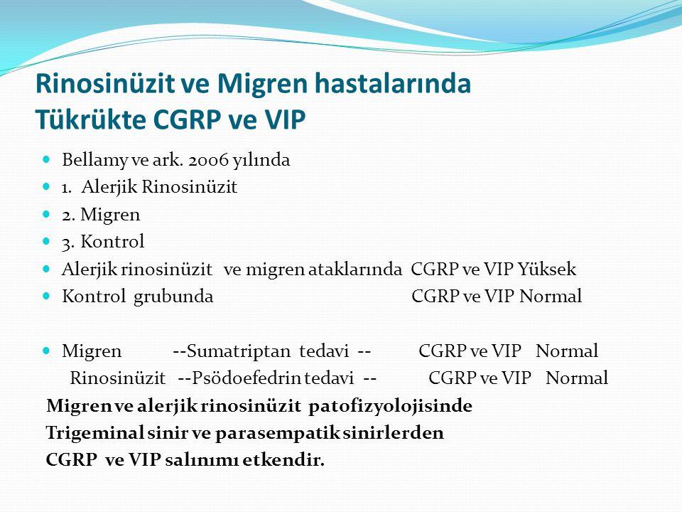 Rinosinüzit ve Migren hastalarında Tükrükte CGRP ve VIP