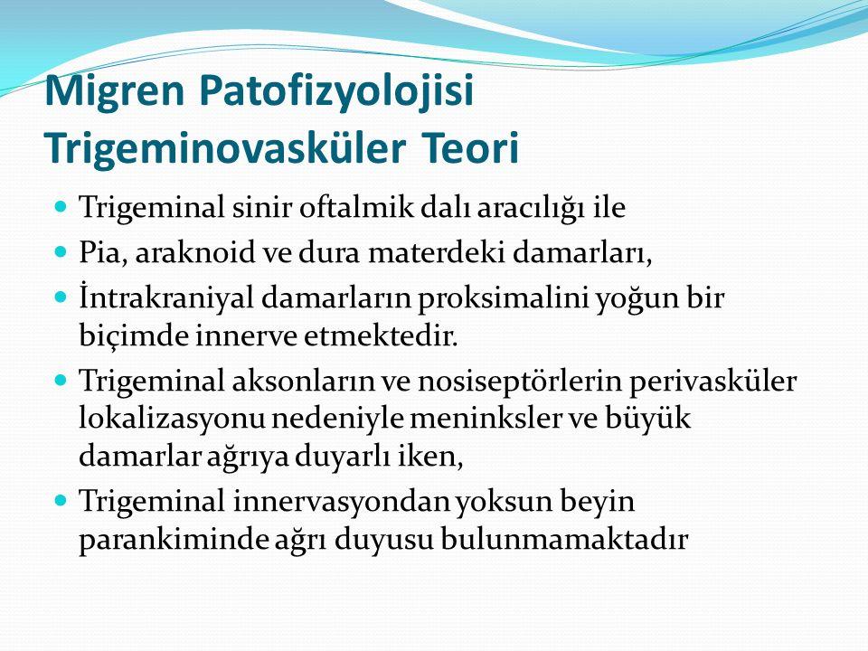 Migren Patofizyolojisi Trigeminovasküler Teori