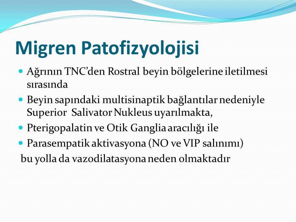 Migren Patofizyolojisi