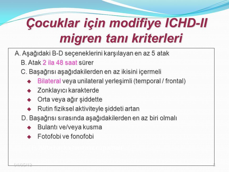 Çocuklar için modifiye ICHD-II migren tanı kriterleri