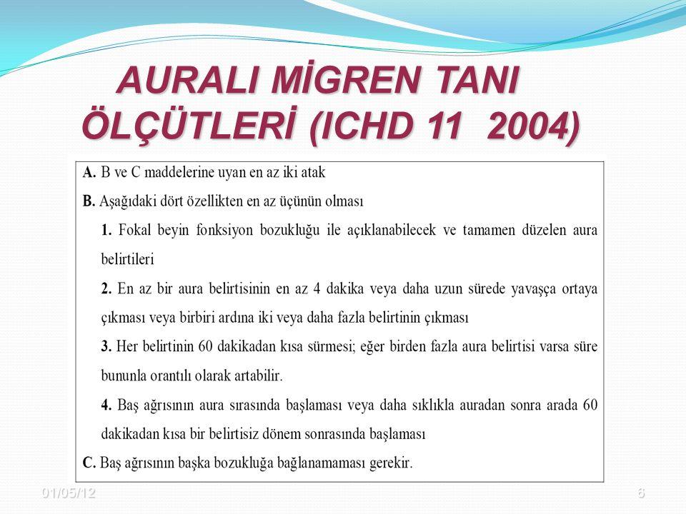 AURALI MİGREN TANI ÖLÇÜTLERİ (ICHD 11 2004)