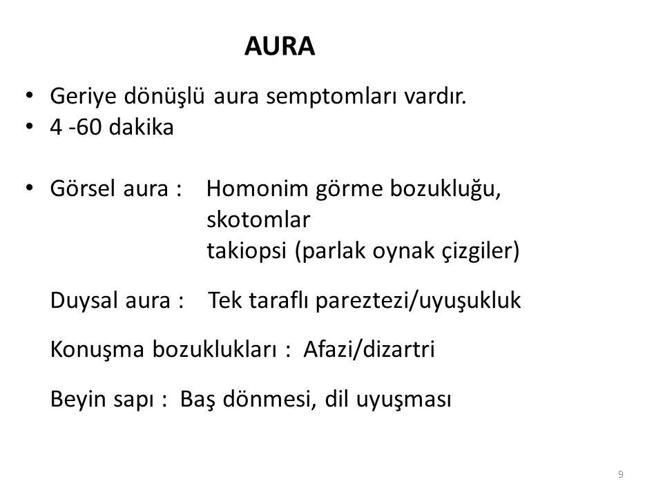 AURA Geriye dönüşlü aura semptomları vardır. 4 -60 dakika