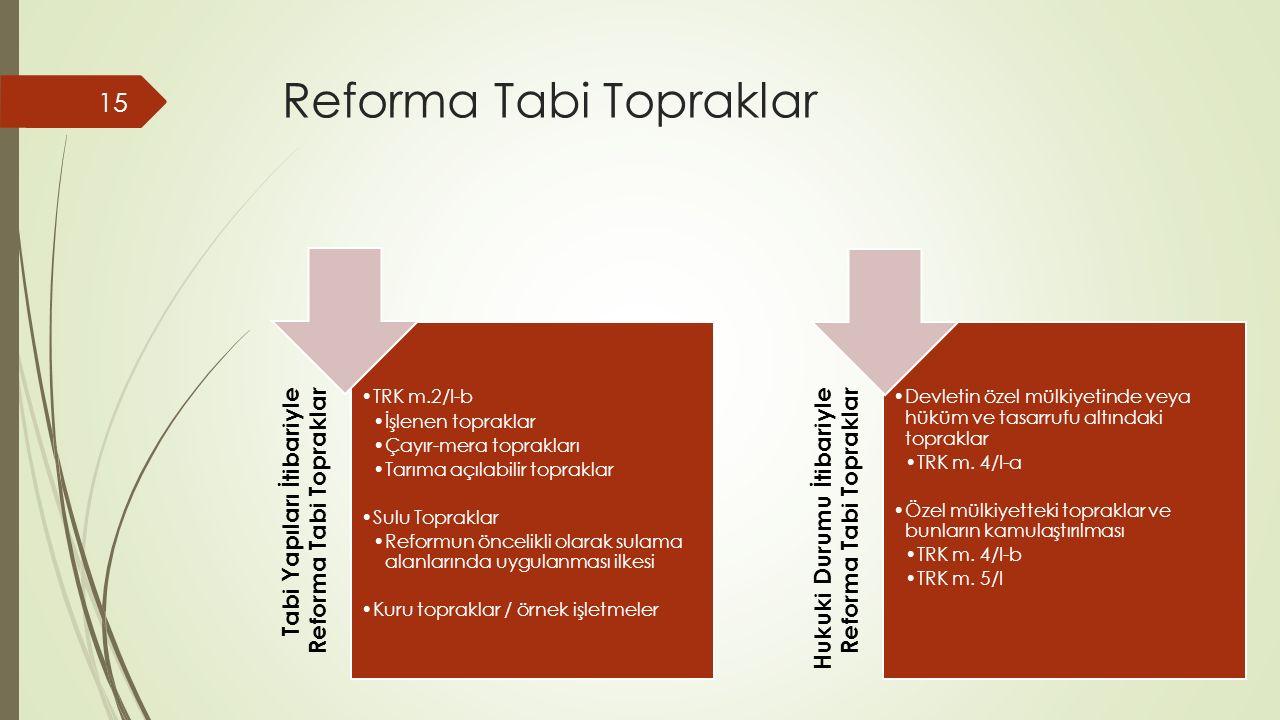 Reforma Tabi Topraklar