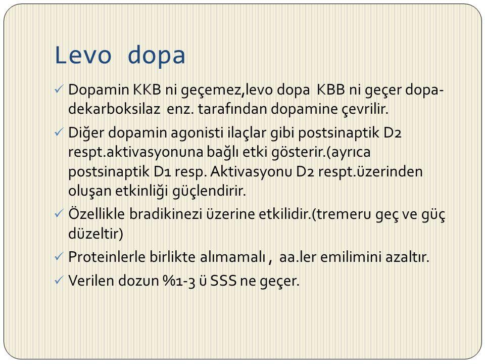 Levo dopa Dopamin KKB ni geçemez,levo dopa KBB ni geçer dopa- dekarboksilaz enz. tarafından dopamine çevrilir.