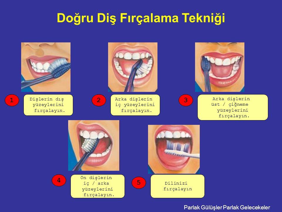 Doğru Diş Fırçalama Tekniği