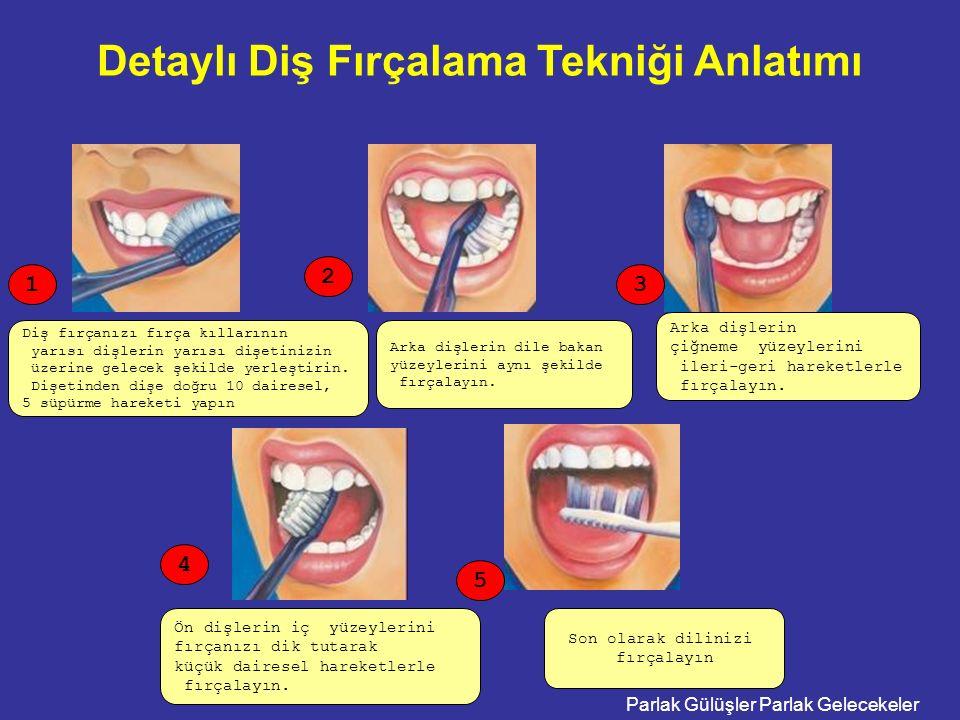 Detaylı Diş Fırçalama Tekniği Anlatımı