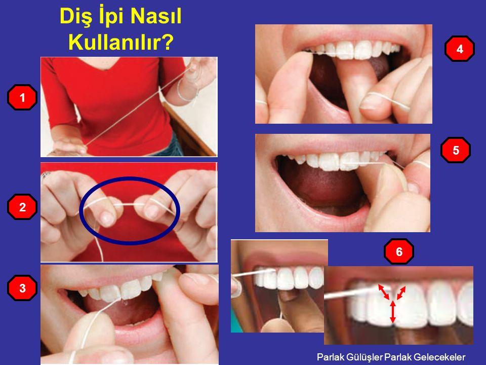 Diş İpi Nasıl Kullanılır