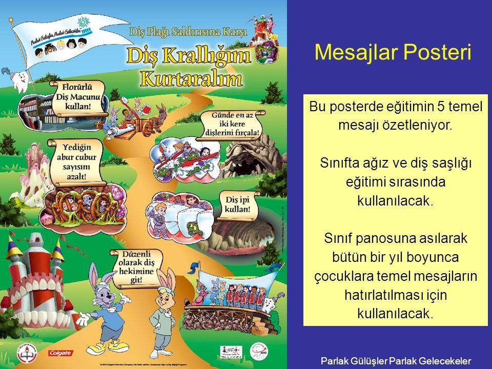 Mesajlar Posteri Bu posterde eğitimin 5 temel mesajı özetleniyor.