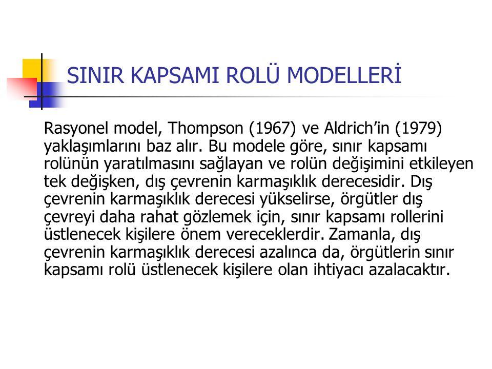 SINIR KAPSAMI ROLÜ MODELLERİ