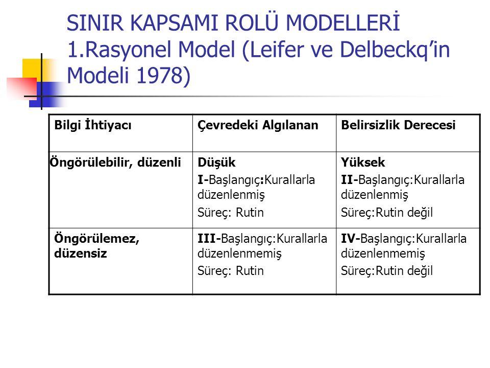 SINIR KAPSAMI ROLÜ MODELLERİ 1