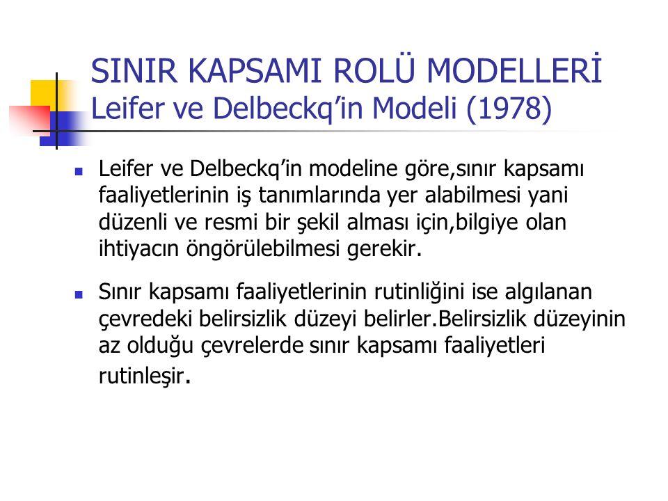 SINIR KAPSAMI ROLÜ MODELLERİ Leifer ve Delbeckq'in Modeli (1978)