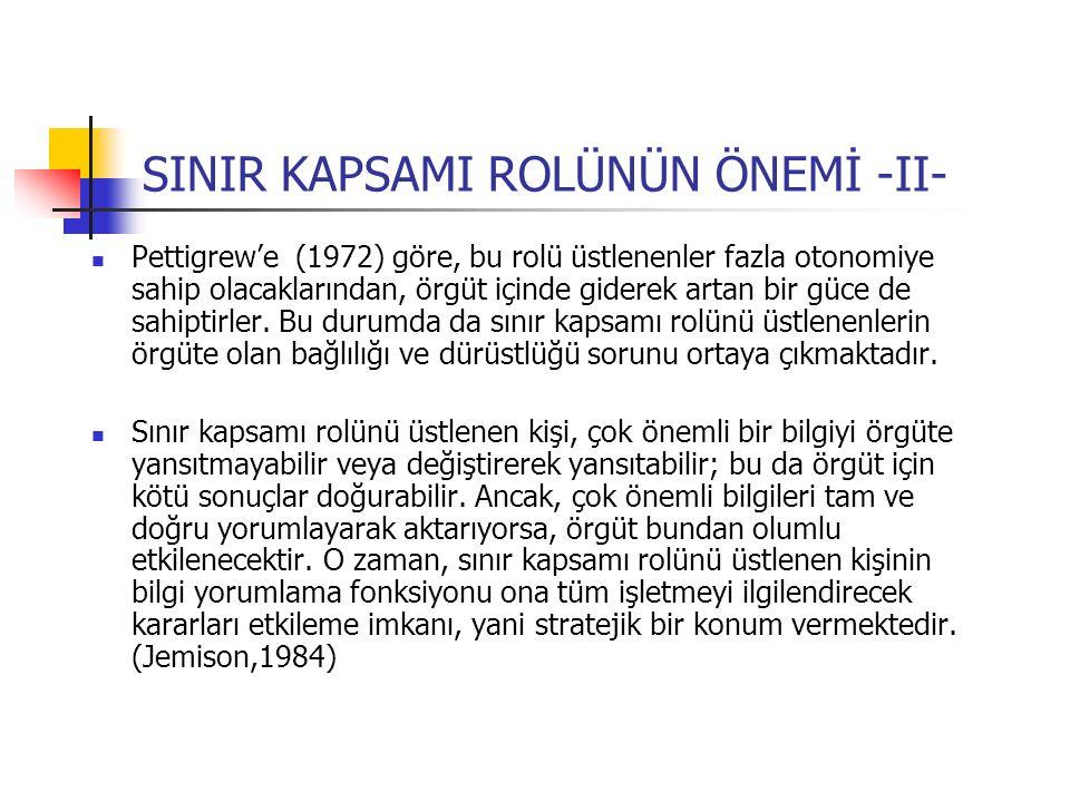 SINIR KAPSAMI ROLÜNÜN ÖNEMİ -II-