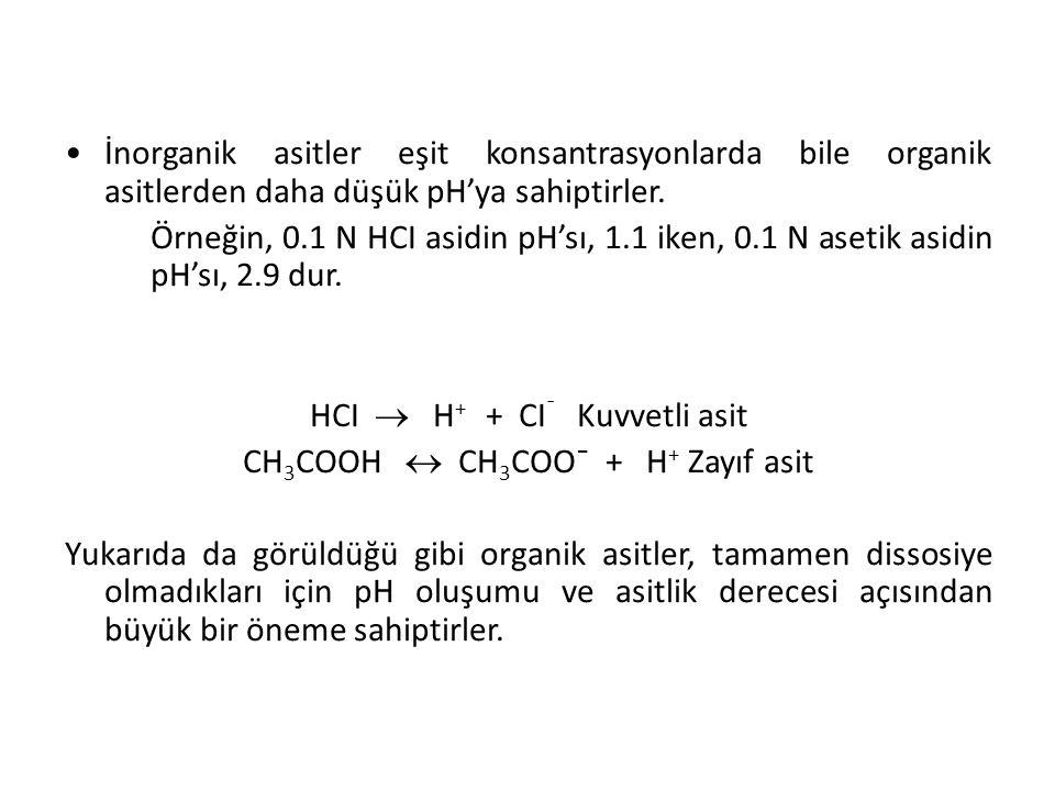 HCI  H+ + CI¯ Kuvvetli asit CH3COOH  CH3COO¯ + H+ Zayıf asit
