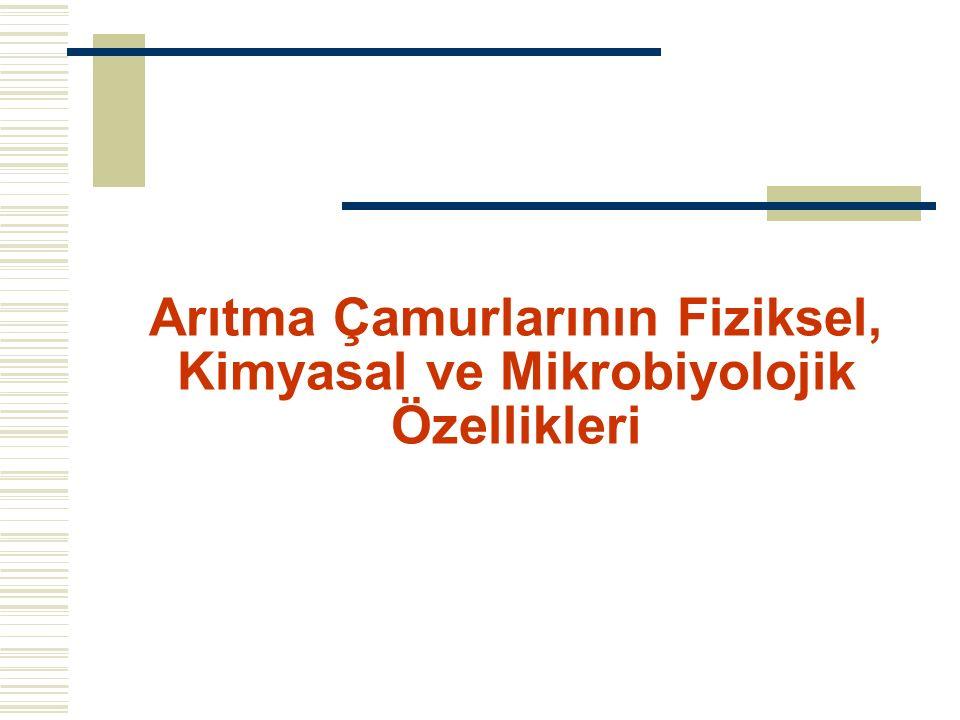 Arıtma Çamurlarının Fiziksel, Kimyasal ve Mikrobiyolojik Özellikleri