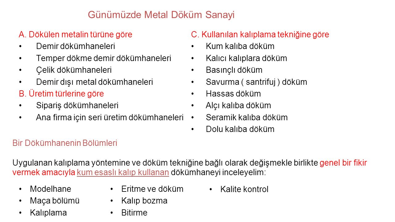 Günümüzde Metal Döküm Sanayi