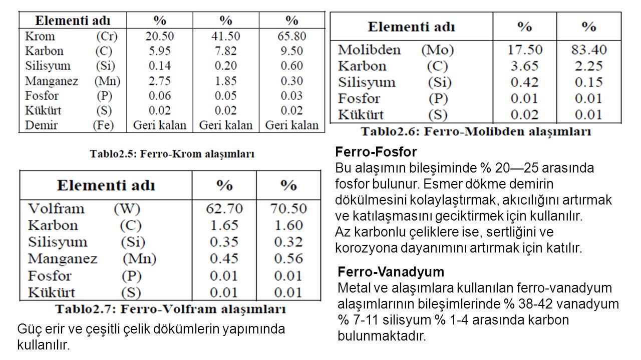 Ferro-Fosfor