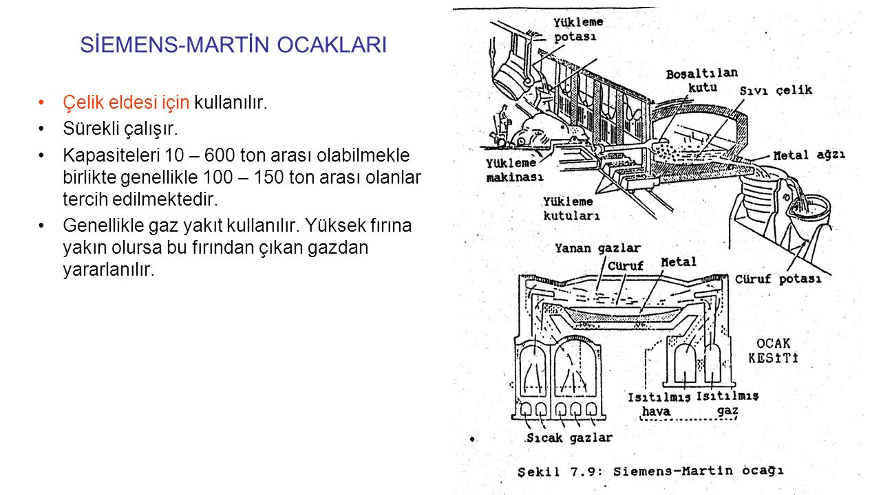 SİEMENS-MARTİN OCAKLARI
