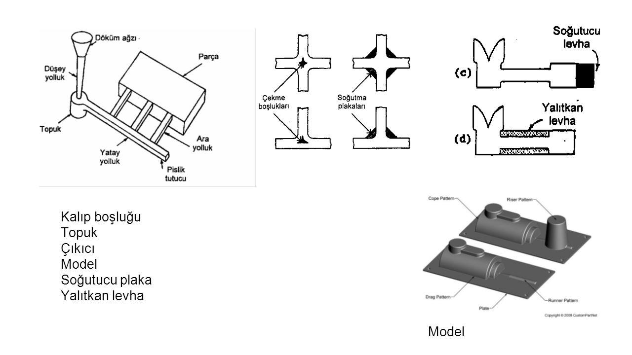 Kalıp boşluğu Topuk Çıkıcı Model Soğutucu plaka Yalıtkan levha Model