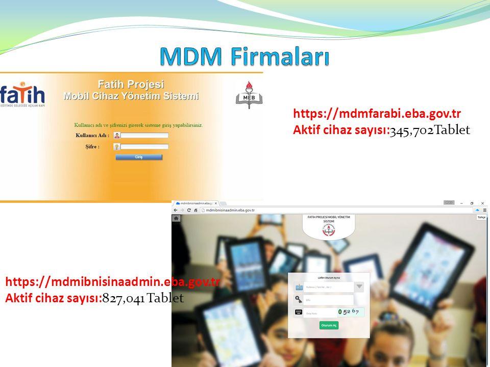 MDM Firmaları https://mdmfarabi.eba.gov.tr