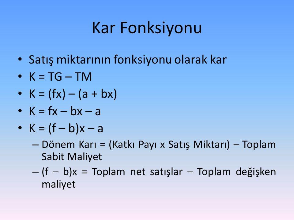 Kar Fonksiyonu Satış miktarının fonksiyonu olarak kar K = TG – TM