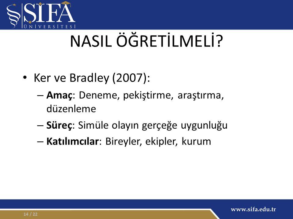 NASIL ÖĞRETİLMELİ Ker ve Bradley (2007):