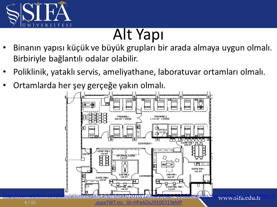 Alt Yapı Binanın yapısı küçük ve büyük grupları bir arada almaya uygun olmalı. Birbiriyle bağlantılı odalar olabilir.