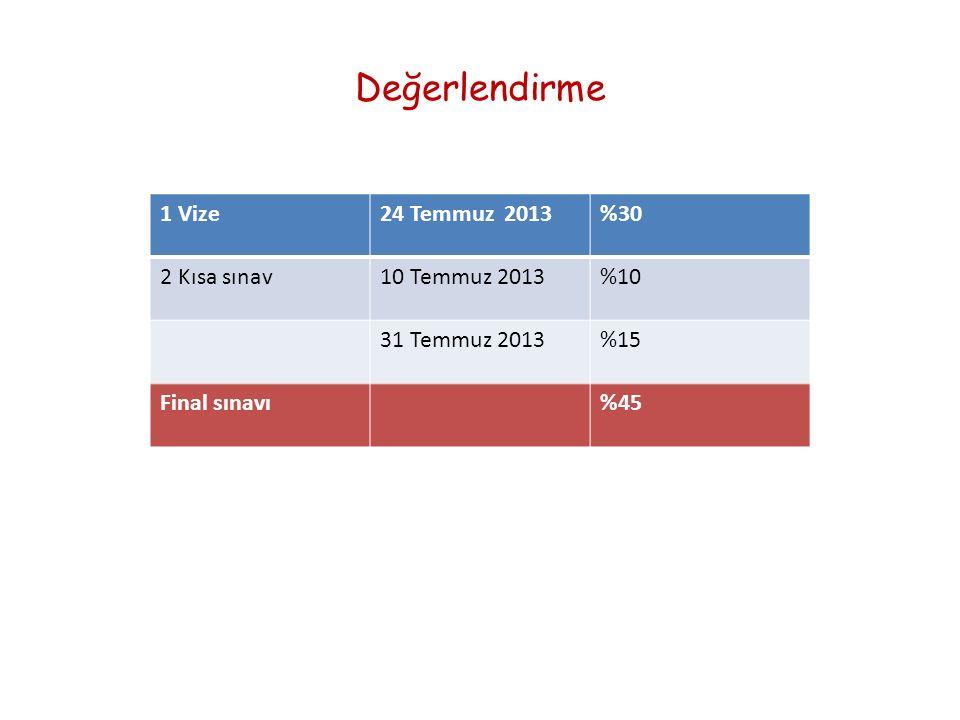 Değerlendirme 1 Vize 24 Temmuz 2013 %30 2 Kısa sınav 10 Temmuz 2013