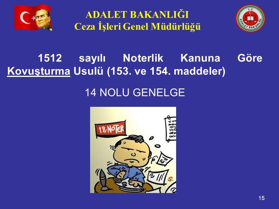 1512 sayılı Noterlik Kanuna Göre Kovuşturma Usulü (153. ve 154