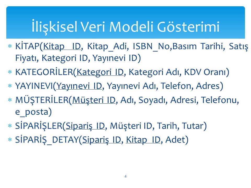 İlişkisel Veri Modeli Gösterimi