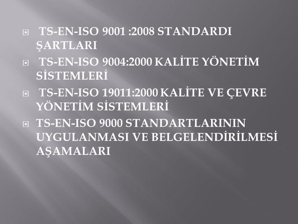 TS-EN-ISO 9001 :2008 STANDARDI ŞARTLARI