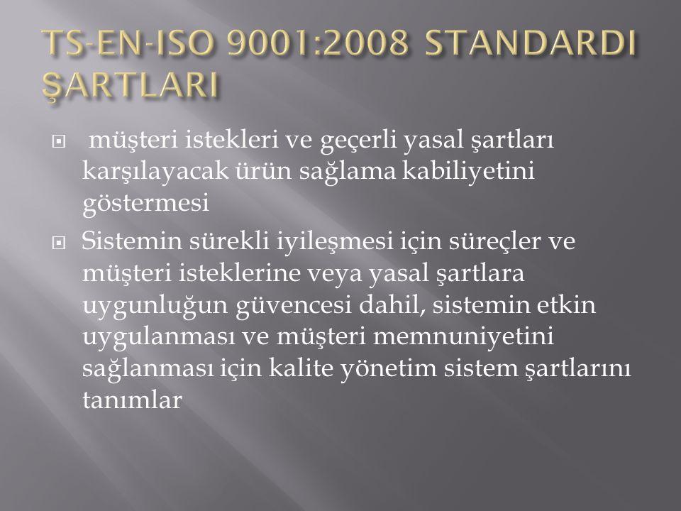 TS-EN-ISO 9001:2008 STANDARDI ŞARTLARI