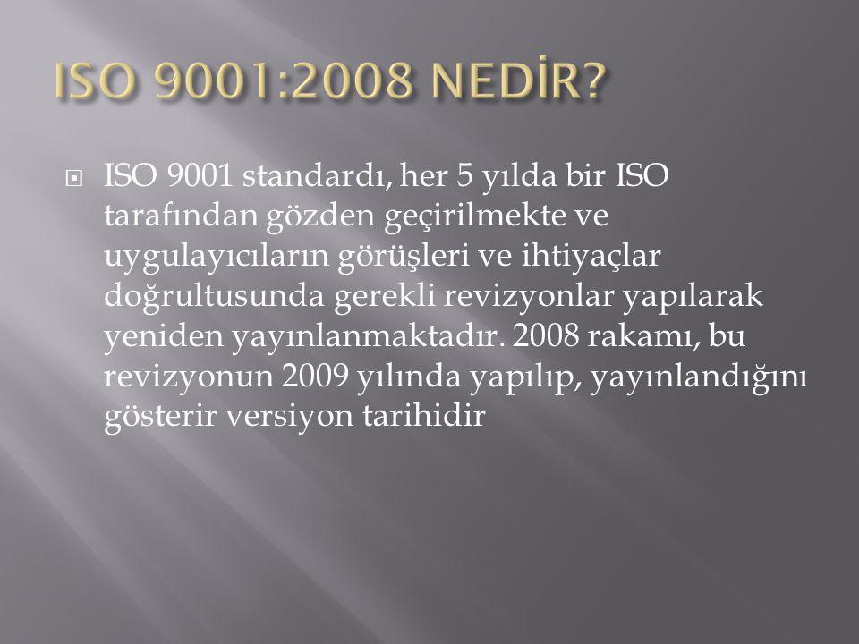 ISO 9001:2008 NEDİR