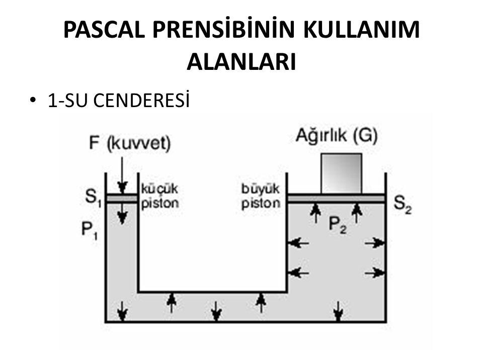 PASCAL PRENSİBİNİN KULLANIM ALANLARI