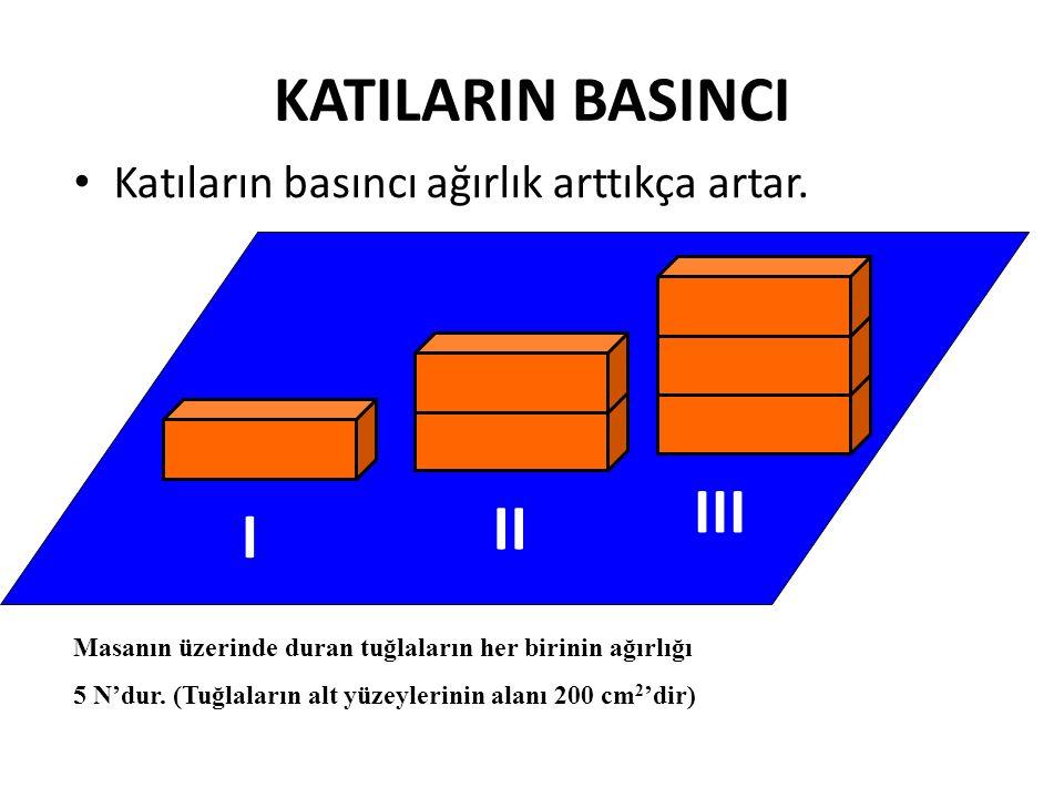 KATILARIN BASINCI III II I Katıların basıncı ağırlık arttıkça artar.