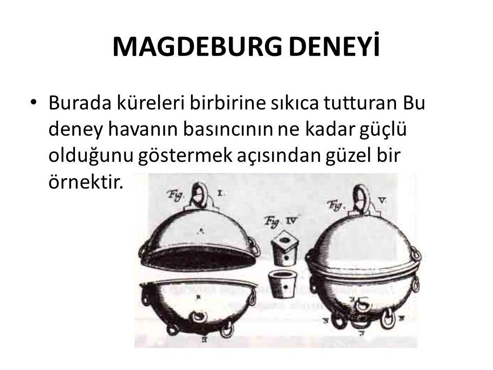 MAGDEBURG DENEYİ