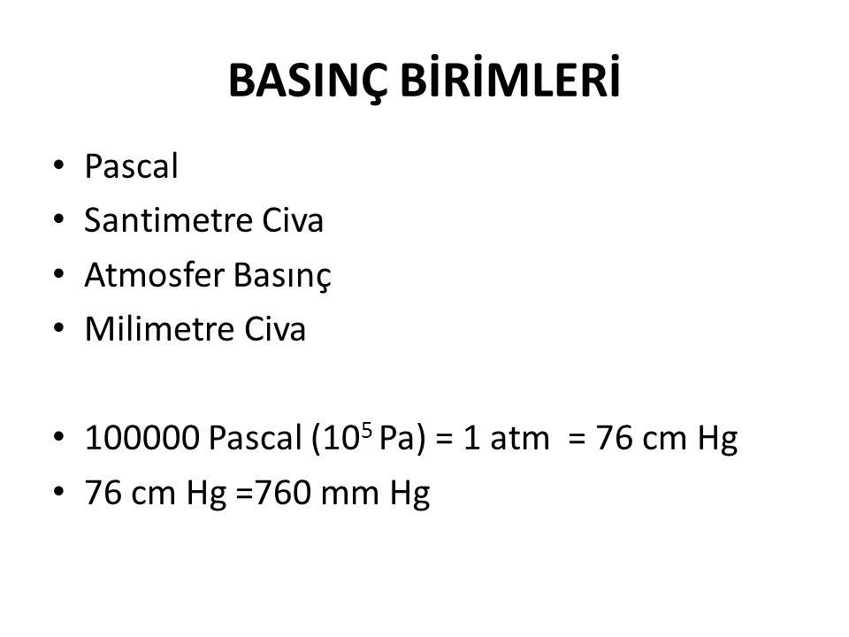 BASINÇ BİRİMLERİ Pascal Santimetre Civa Atmosfer Basınç Milimetre Civa