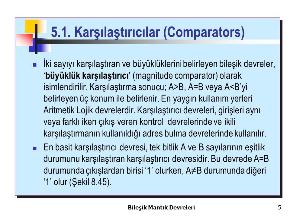 5.1. Karşılaştırıcılar (Comparators)