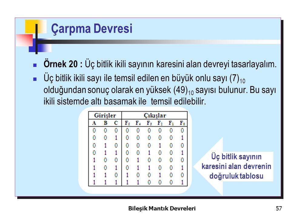 Çarpma Devresi Örnek 20 : Üç bitlik ikili sayının karesini alan devreyi tasarlayalım.