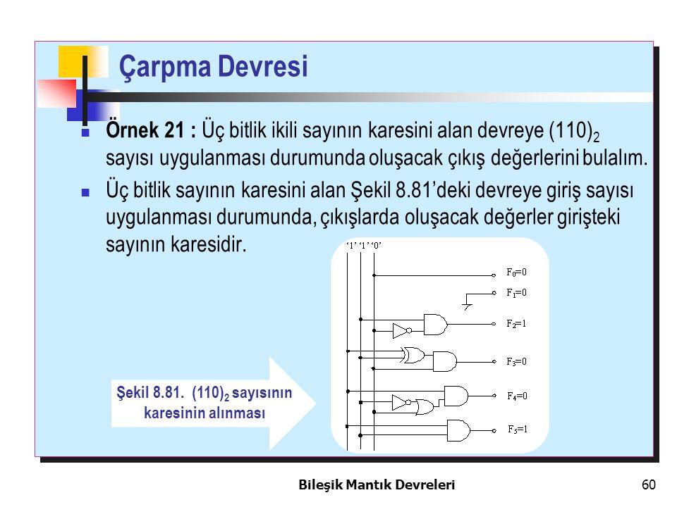 Çarpma Devresi Örnek 21 : Üç bitlik ikili sayının karesini alan devreye (110)2 sayısı uygulanması durumunda oluşacak çıkış değerlerini bulalım.