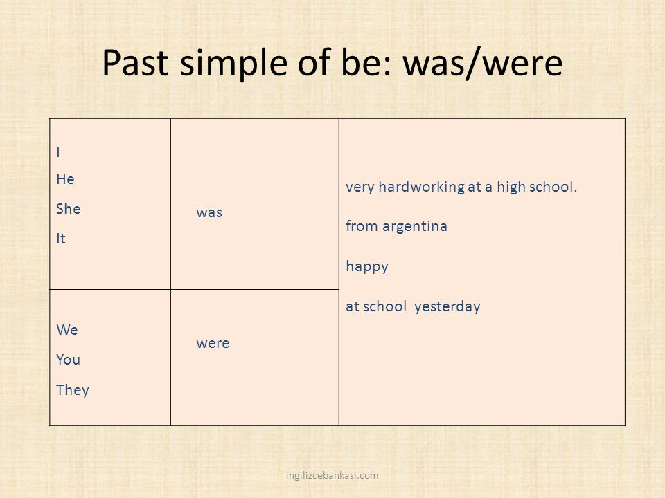 Past simple of be: was/were