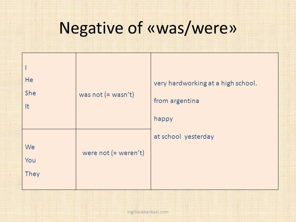 Negative of «was/were»