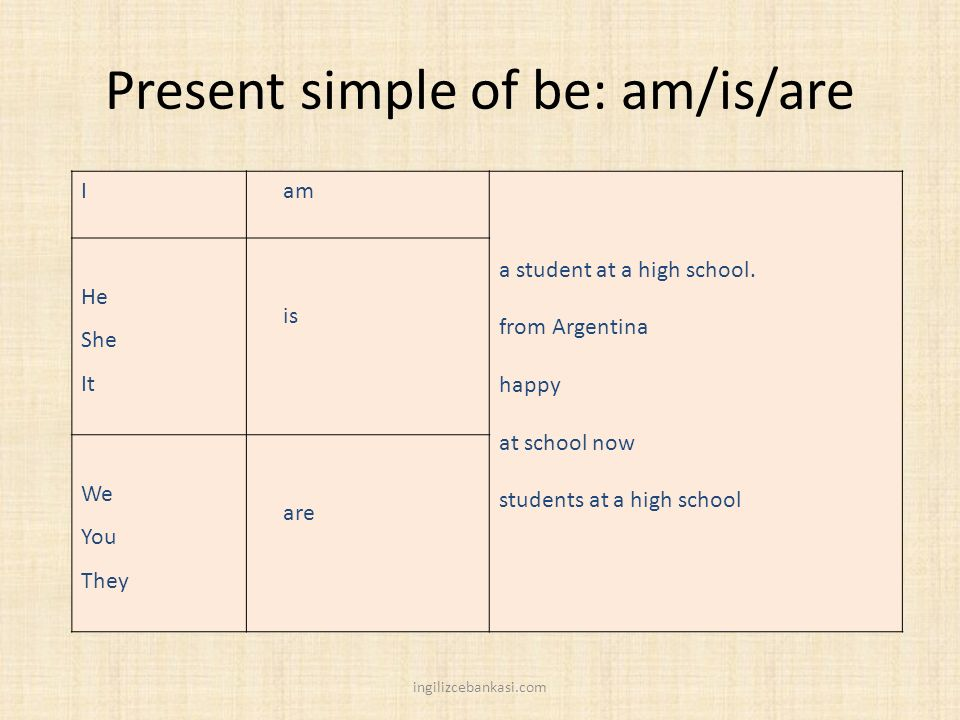 Present simple of be: am/is/are