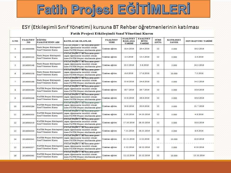 Fatih Projesi EĞİTİMLERİ