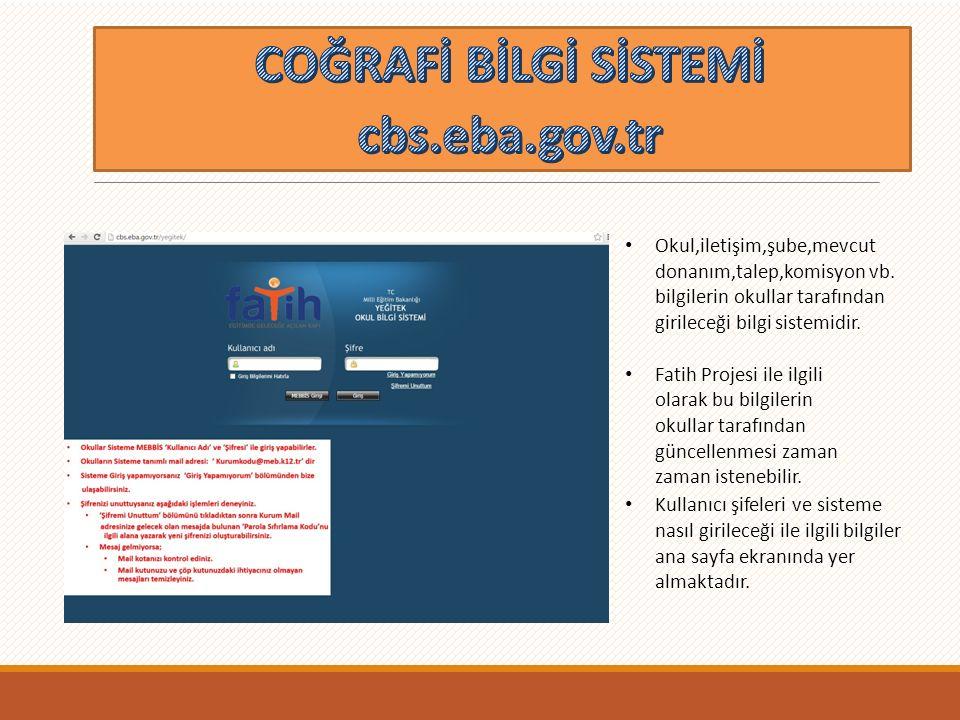 COĞRAFİ BİLGİ SİSTEMİ cbs.eba.gov.tr