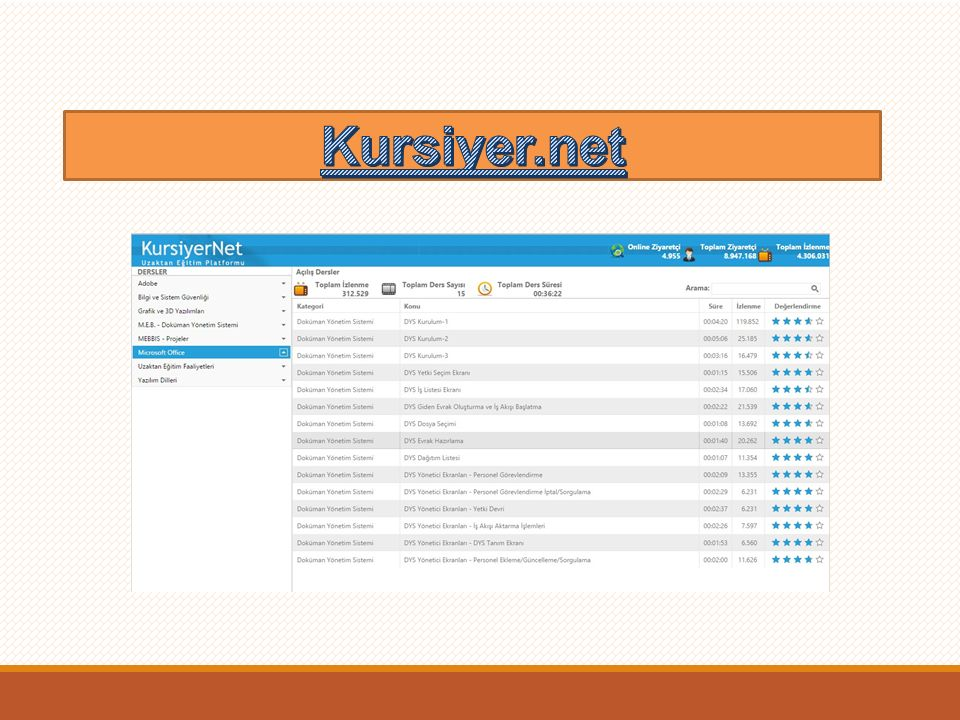 Kursiyer.net Kursiyer.net