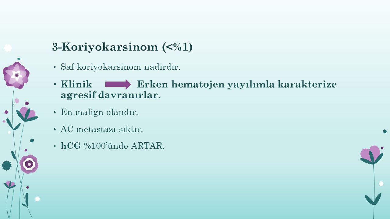 3-Koriyokarsinom (<%1)