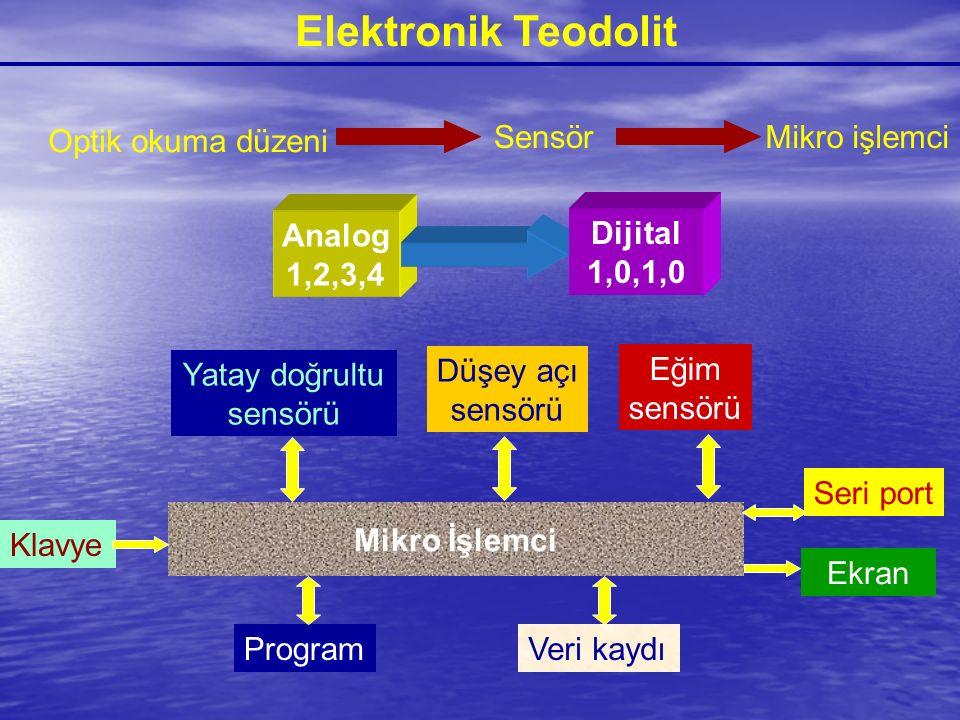 Elektronik Teodolit Analog 1,2,3,4 Dijital 1,0,1,0 Optik okuma düzeni