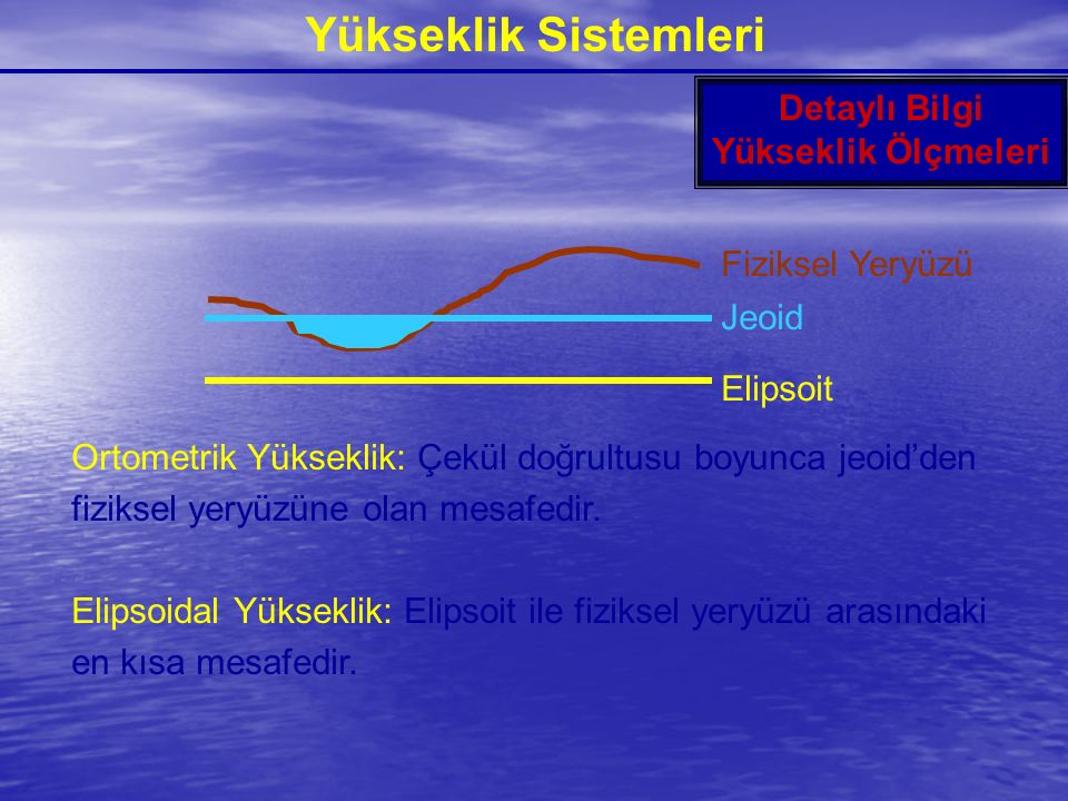Yükseklik Sistemleri Detaylı Bilgi Yükseklik Ölçmeleri