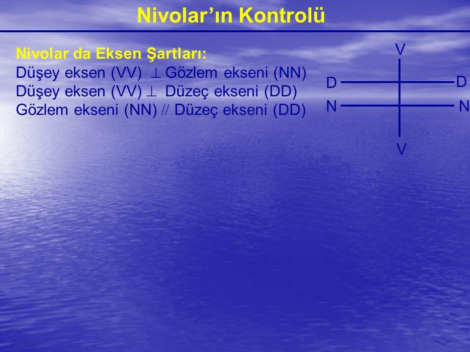 Nivolar'ın Kontrolü V Nivolar da Eksen Şartları: