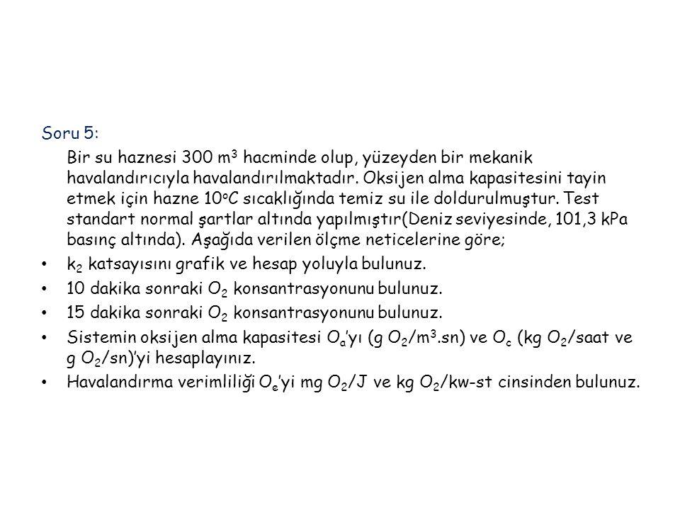 Soru 5: